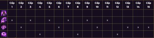 Skill-Keera-lien-quan-mobile-gameviet.mobi-2